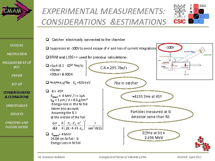 EXPERIMENTAL MEASUREMENTS: CONSIDERATIONS &ESTIMATIONS q Catcher electrically connected to the chamber OUTLINE MOTIVATION MEASUREMENT