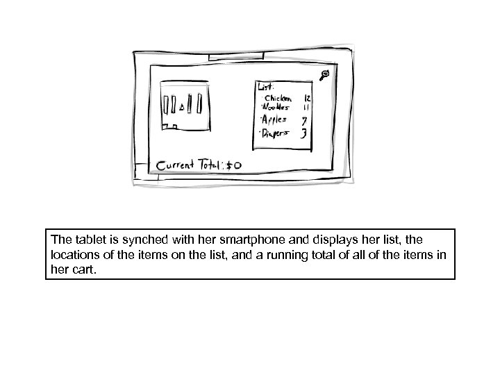The tablet is synched with her smartphone and displays her list, the locations of