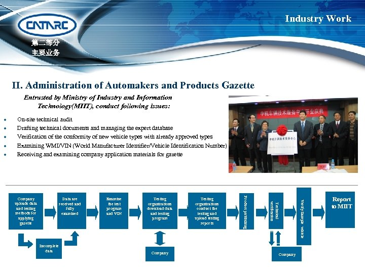 Industry Work 第二部分 主要业务 II. Administration of Automakers and Products Gazette Entrusted by Ministry