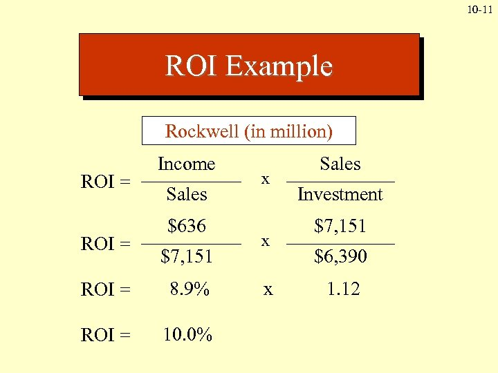 10 -11 ROI Example Rockwell (in million) ROI = Income Sales $636 $7, 151