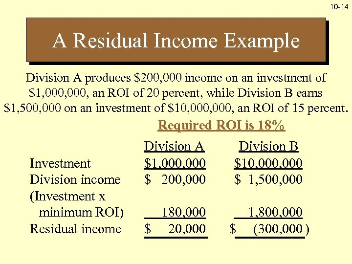 10 -14 A Residual Income Example Division A produces $200, 000 income on an