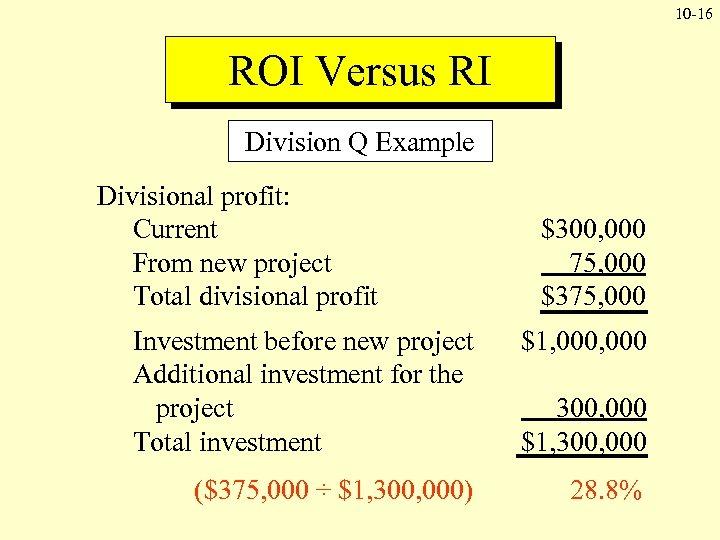 10 -16 ROI Versus RI Division Q Example Divisional profit: Current From new project