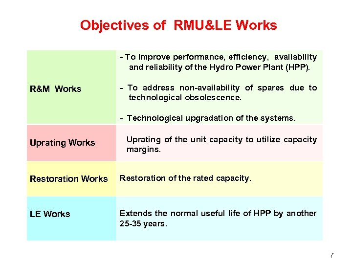 Objectives of RMU&LE Works - To Improve performance, efficiency, availability and reliability of the