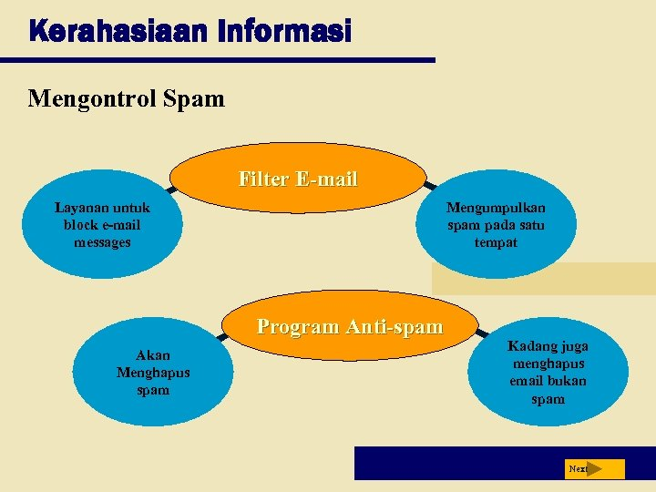 anti spam essay Almost all anti-spam systems have false positives  i have written an essay outlining some new proposals for autoresponders to help solve these problems.
