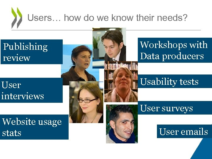Users… how do we know their needs? Publishing review Workshops with Data producers User