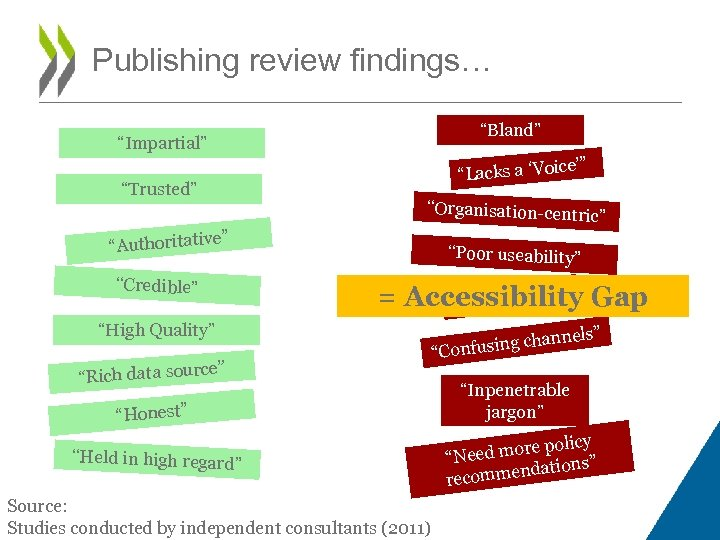 "Publishing review findings… ""Bland"" ""Impartial"" e'"" ""Lacks a 'Voic ""Trusted"" ""Organisation-centric e"" ""Authoritativ ""Credible"""