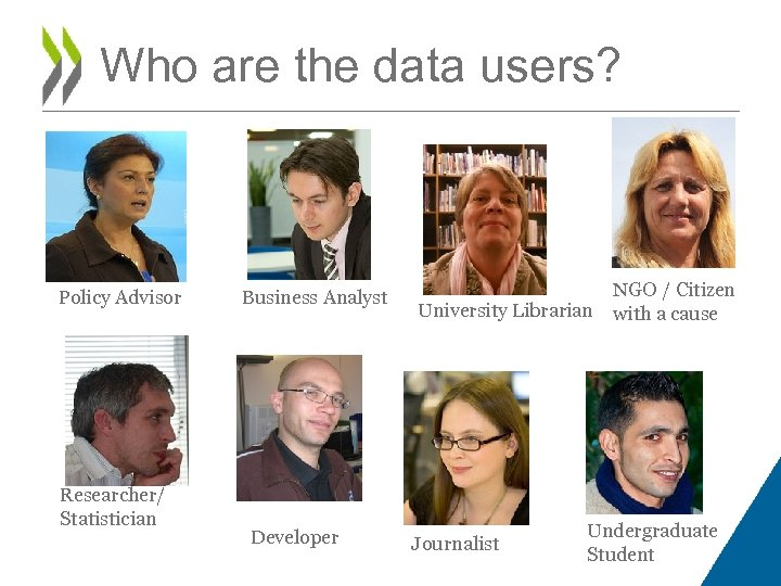Who are the data users? Policy Advisor Researcher/ Statistician Business Analyst Developer University Librarian