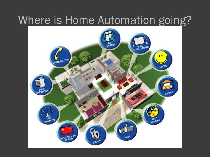 Where is Home Automation going?
