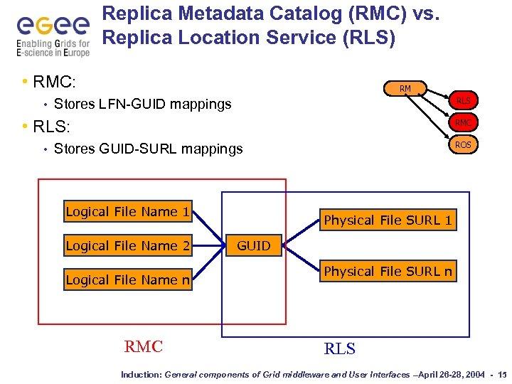 Replica Metadata Catalog (RMC) vs. Replica Location Service (RLS) • RMC: • RM RLS