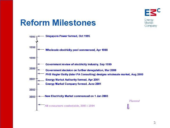 Reform Milestones 3