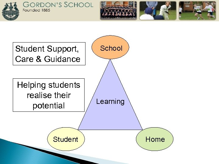 Student Support, Care & Guidance Helping students realise their potential Student School Learning Home