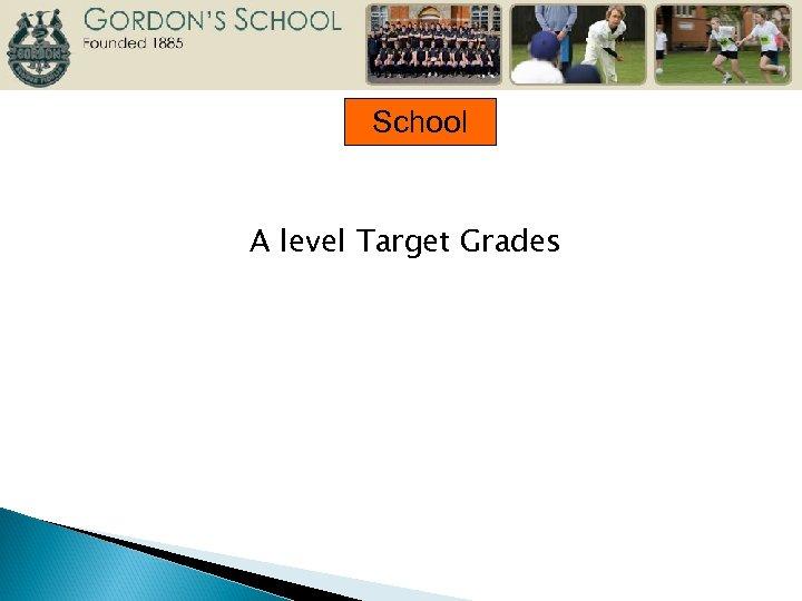 School A level Target Grades
