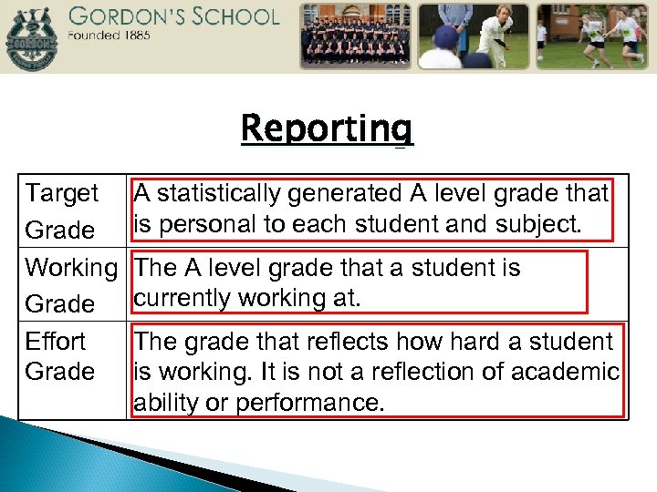 Reporting Target Grade Working Grade Effort Grade A statistically generated A level grade that