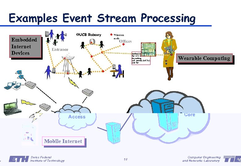 Examples Event Stream Processing ©UCB Rabaey Embedded Internet Devices method (a)(fsd) for I=1 to