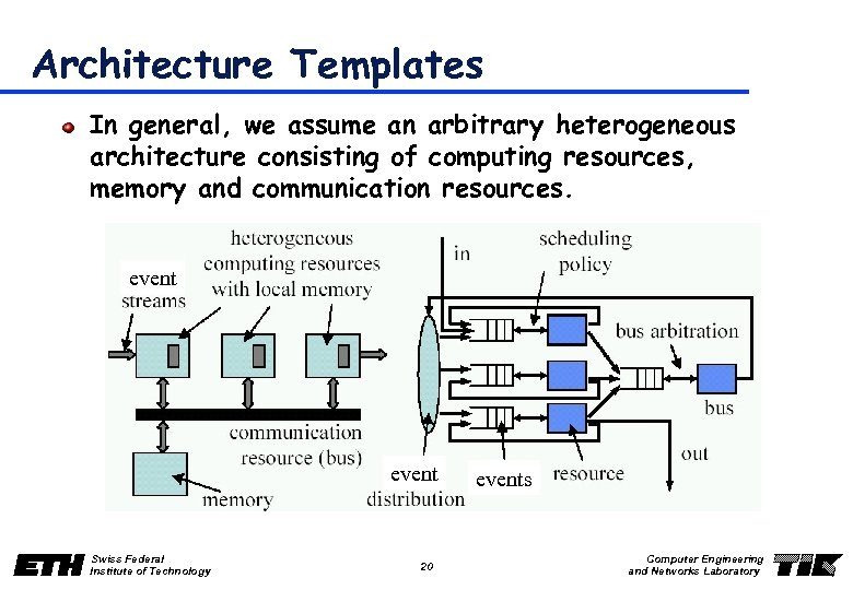 Architecture Templates In general, we assume an arbitrary heterogeneous architecture consisting of computing resources,
