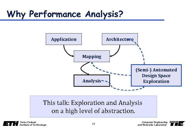 Why Performance Analysis? Application Architecture Mapping Analysis (Semi-) Automated Design Space Exploration This talk: