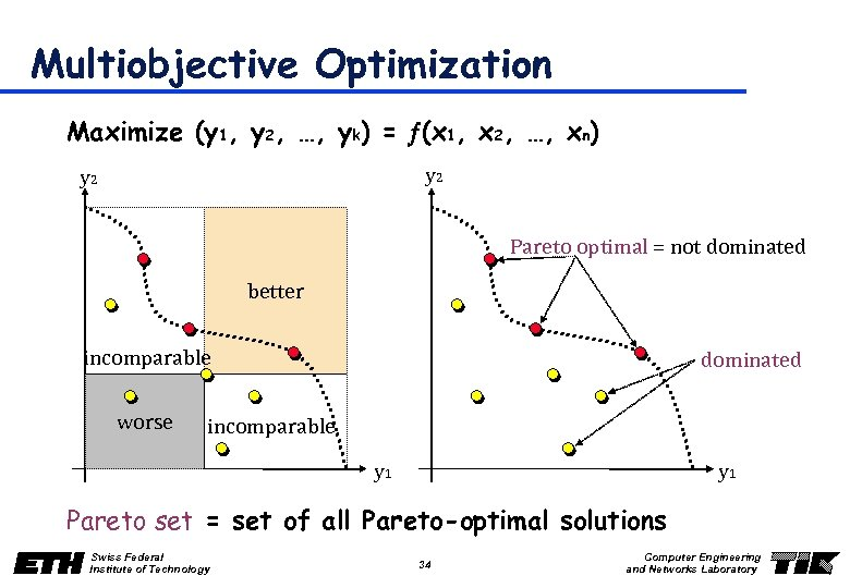 Multiobjective Optimization Maximize (y 1, y 2, …, yk) = (x 1, x 2,