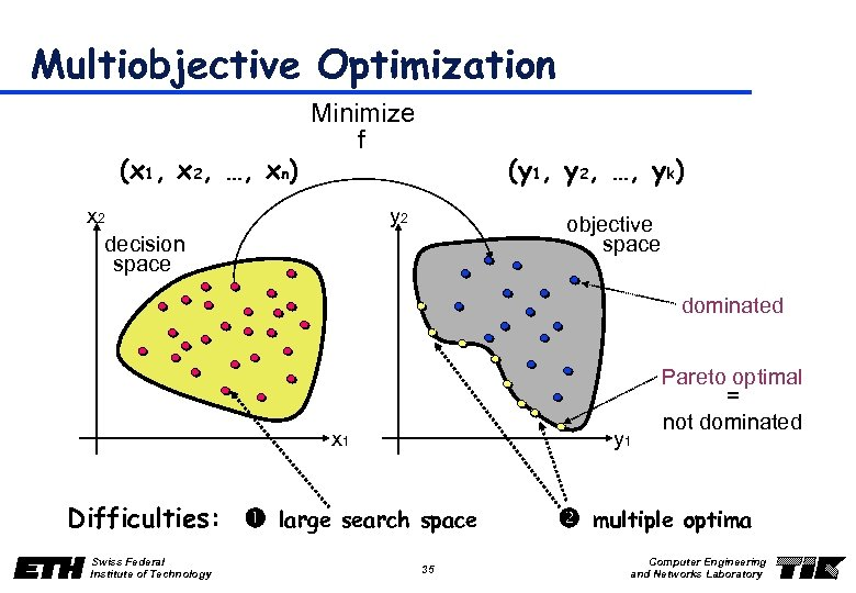 Multiobjective Optimization (x 1, x 2, …, xn) Minimize f x 2 (y 1,