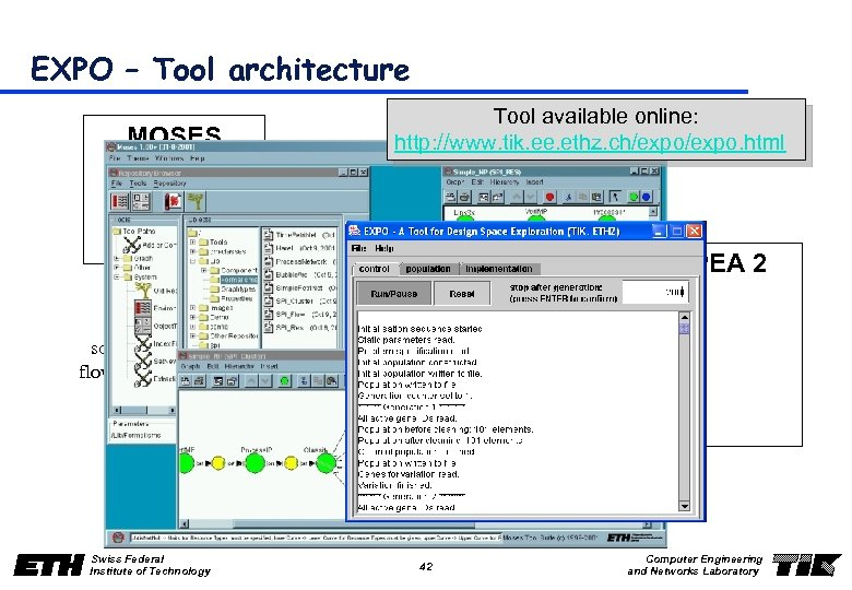 EXPO – Tool architecture MOSES Tool available online: http: //www. tik. ee. ethz. ch/expo.