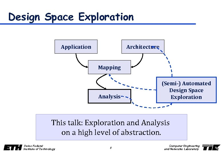 Design Space Exploration Application Architecture Mapping Analysis (Semi-) Automated Design Space Exploration This talk: