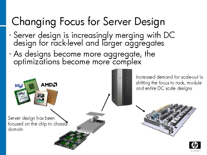 Changing Focus for Server Design • Server design is increasingly merging with DC design