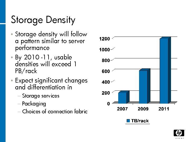 Storage Density Storage density will follow a pattern similar to server performance • By