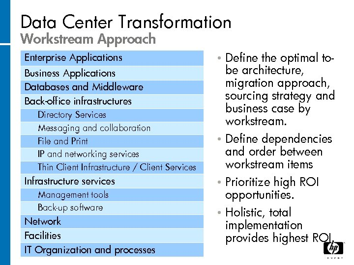 Data Center Transformation Workstream Approach Enterprise Applications Business Applications Databases and Middleware Back-office infrastructures