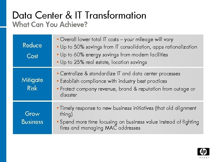 Data Center & IT Transformation What Can You Achieve? Reduce Cost • Overall lower