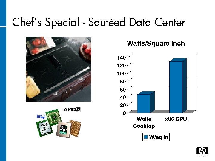 Chef's Special - Sautéed Data Center