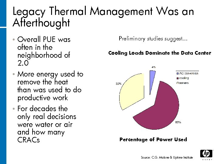Legacy Thermal Management Was an Afterthought Overall PUE was often in the neighborhood of
