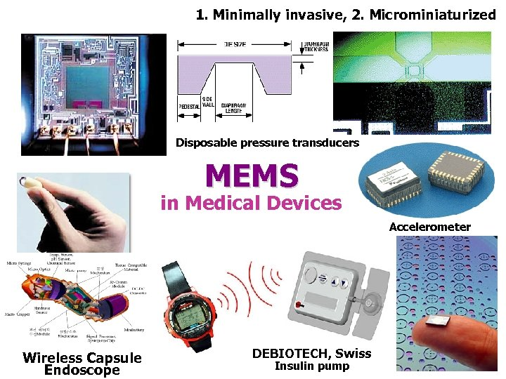 1. Minimally invasive, 2. Microminiaturized Disposable pressure transducers MEMS in Medical Devices Accelerometer Wireless