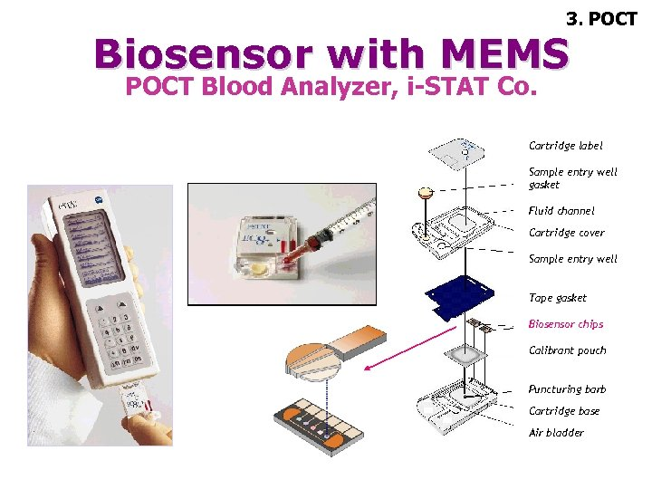 3. POCT Biosensor with MEMS POCT Blood Analyzer, i-STAT Co. Cartridge label Sample entry