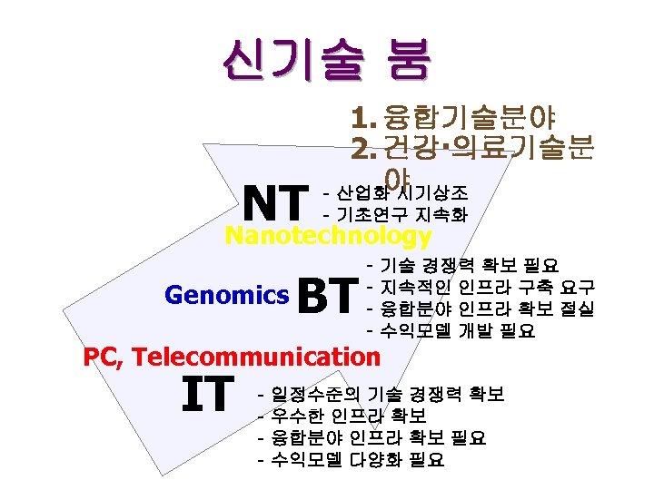 신기술 붐 1. 융합기술분야 2. 건강·의료기술분 야 - 산업화 시기상조 NT Nanotechnology - 기초연구