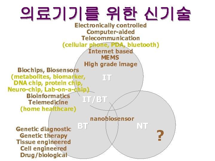 의료기기를 위한 신기술 Electronically controlled Computer-aided Telecommunication (cellular phone, PDA, bluetooth) Internet based MEMS