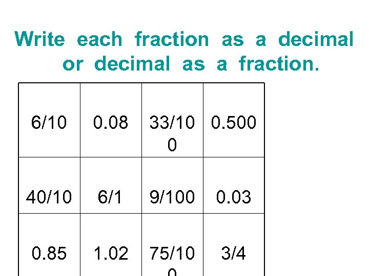 Write each fraction as a decimal or decimal as a fraction. 6/10 0. 08