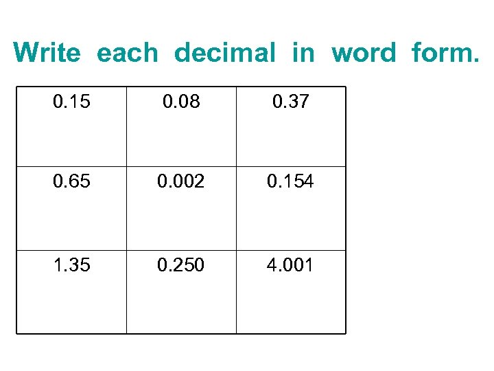 Write each decimal in word form. 0. 15 0. 08 0. 37 0. 65