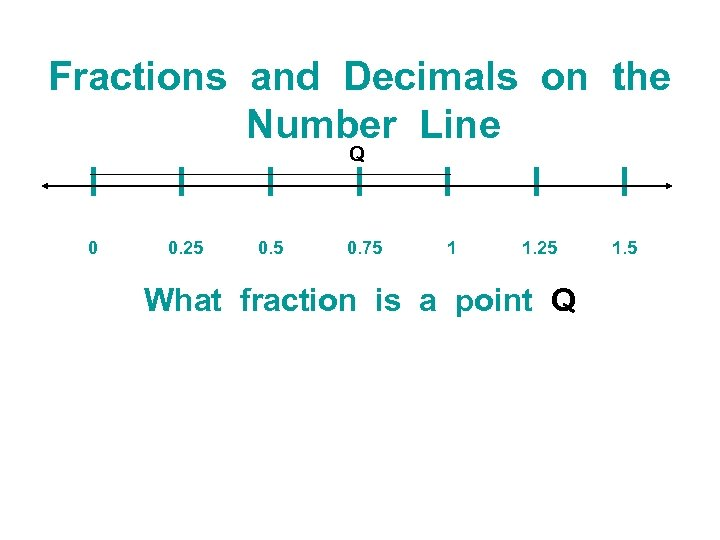 Fractions and Decimals on the Number Line Q l l l l 0 0.