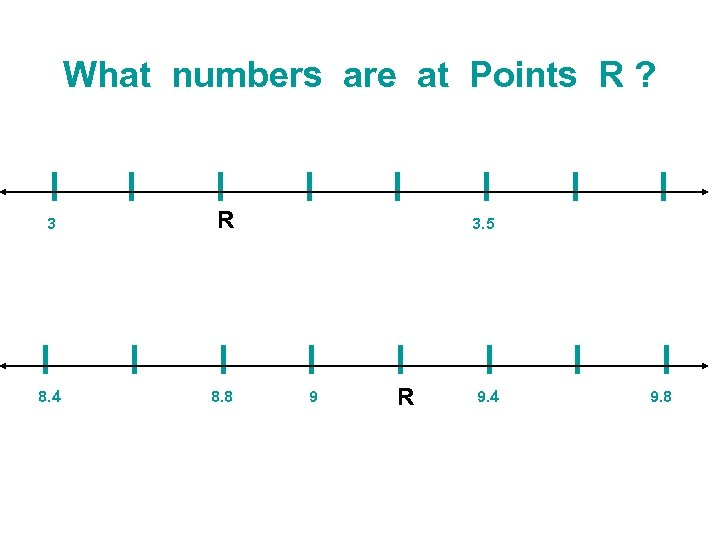 What numbers are at Points R ? l l 3 l 8. 4 l