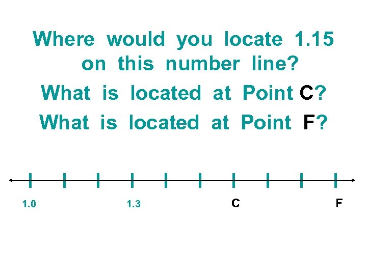 Where would you locate 1. 15 on this number line? What is located at