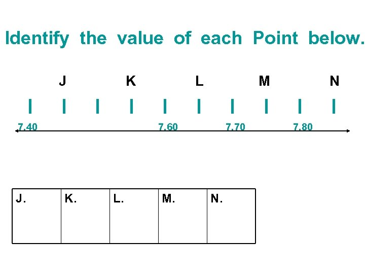 Identify the value of each Point below. J l l K l l 7.
