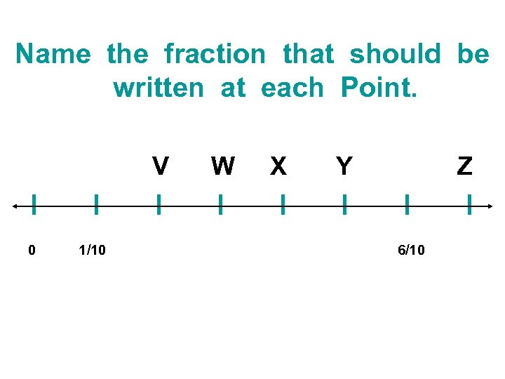 Name the fraction that should be written at each Point. V l l 0