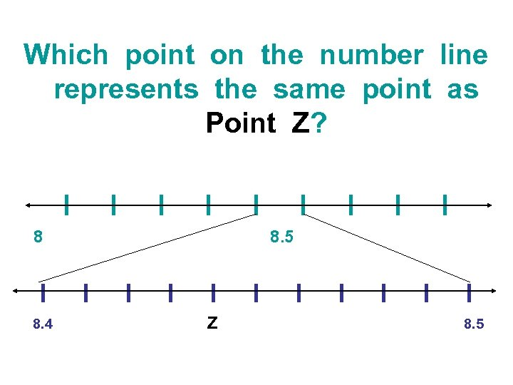 Which point on the number line represents the same point as Point Z? l