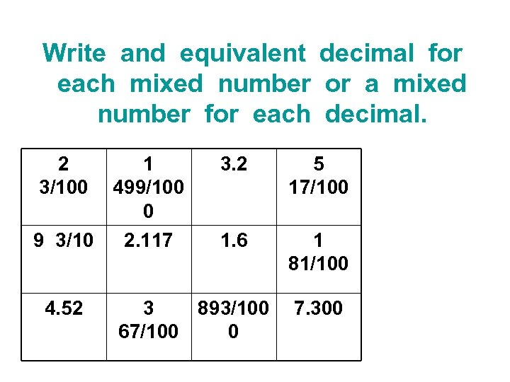 Write and equivalent decimal for each mixed number or a mixed number for each