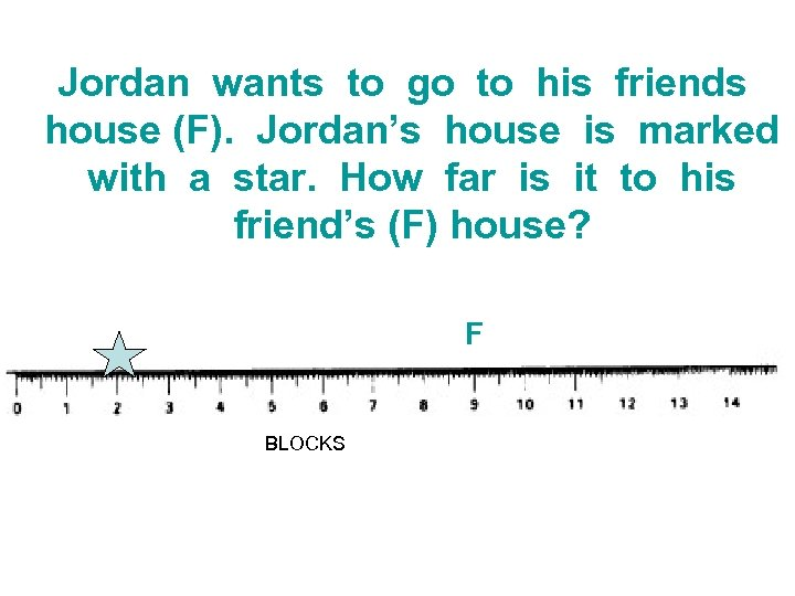 Jordan wants to go to his friends house (F). Jordan's house is marked with