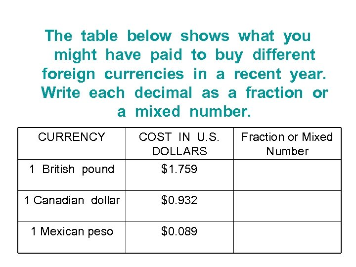 The table below shows what you might have paid to buy different foreign currencies