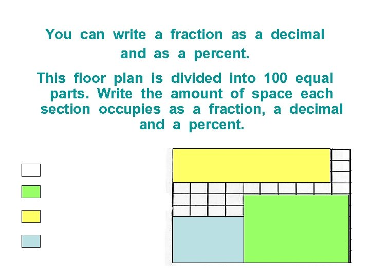 You can write a fraction as a decimal and as a percent. This floor