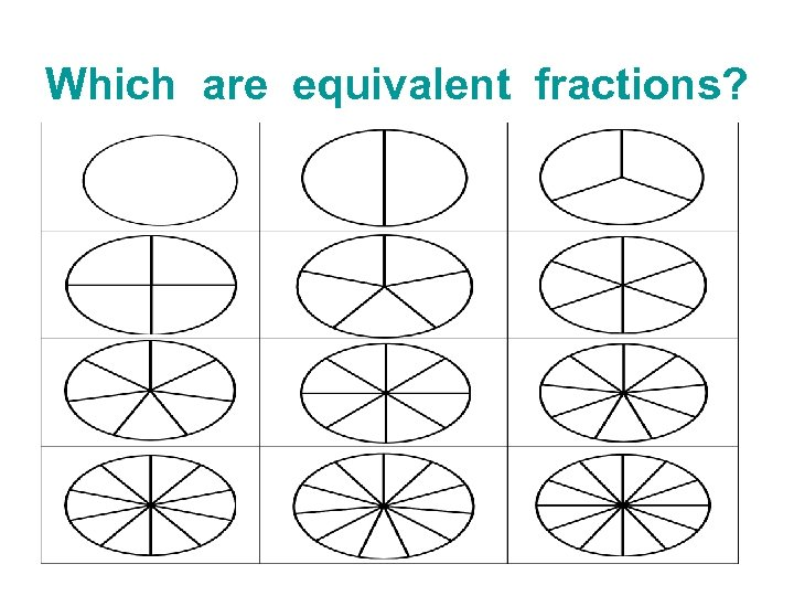 Which are equivalent fractions?