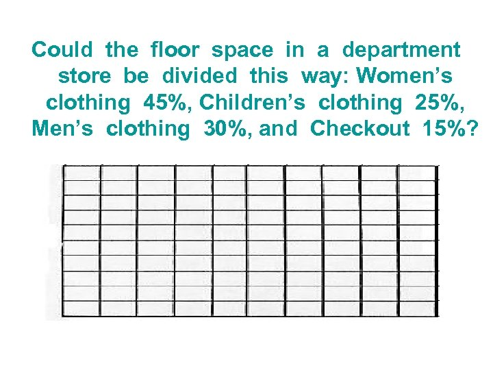Could the floor space in a department store be divided this way: Women's clothing