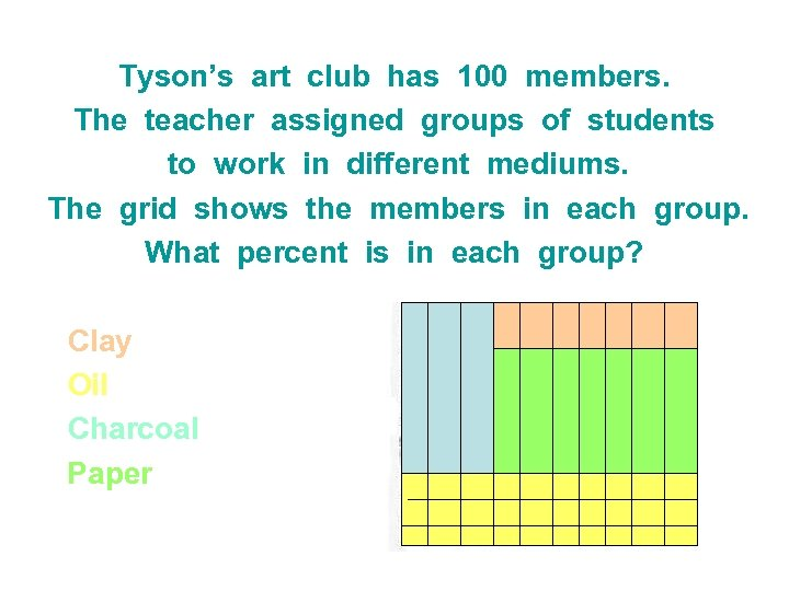 Tyson's art club has 100 members. The teacher assigned groups of students to work
