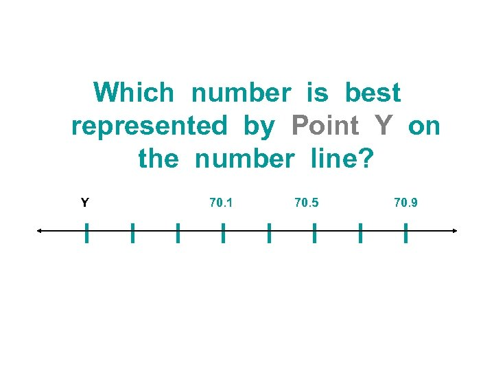 Which number is best represented by Point Y on the number line? Y l